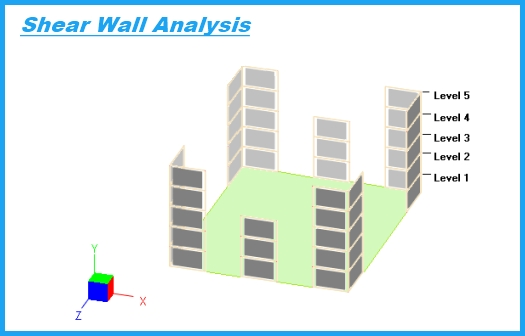 Digital Canal Structural